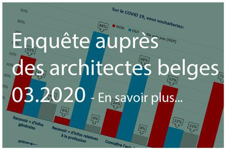 Enquête auprès des architectes Belges 03.2020